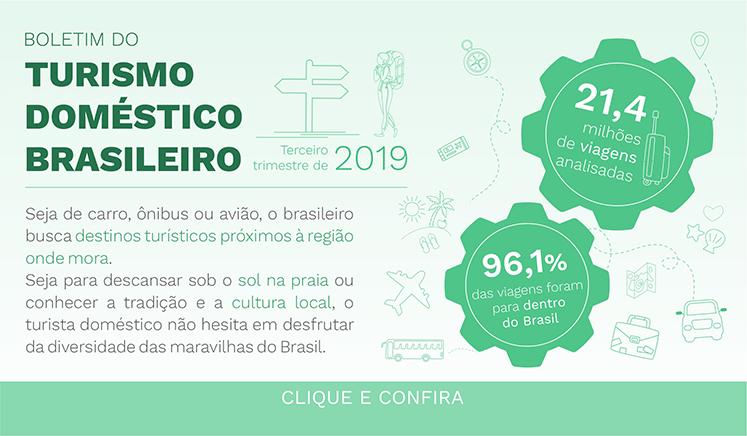 Confira o Boletim do Turismo Doméstico Brasileiro - 3º Trimestre de 2019